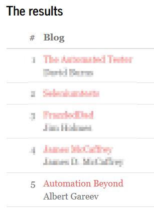 top5blog